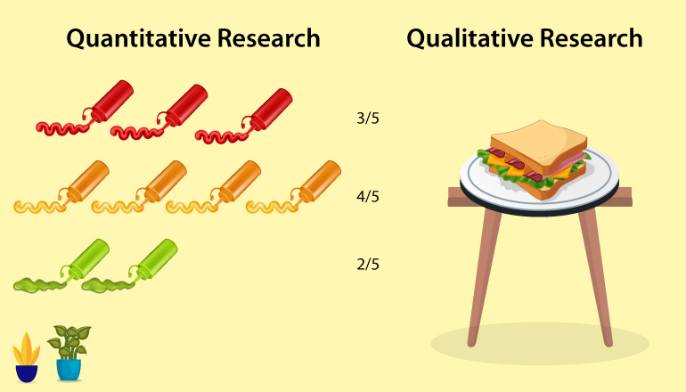 qualitative and quantitative ux research